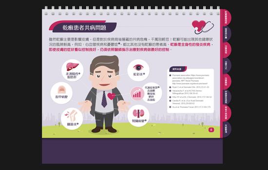 諾華乾癬插畫桌曆設計