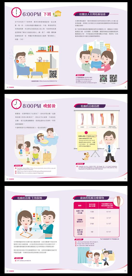 諾華藥廠乾癬治療插畫DM